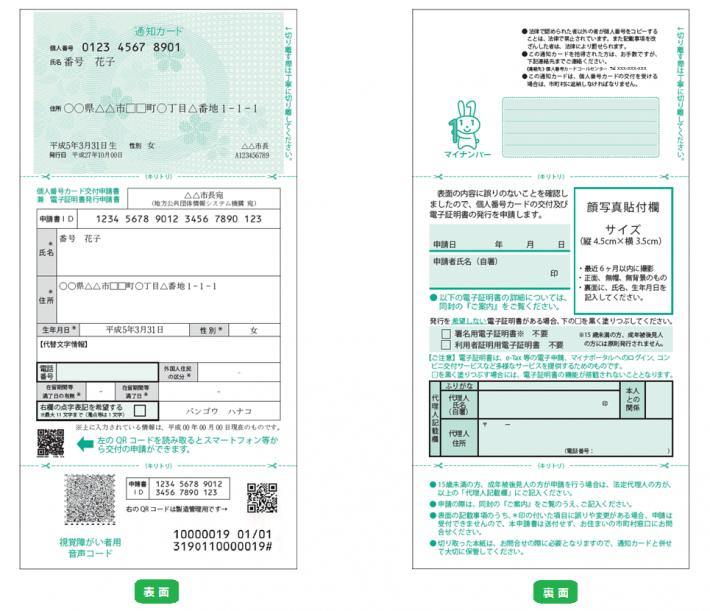 『通知カード・個人番号カード交付申請書(見本)』の画像