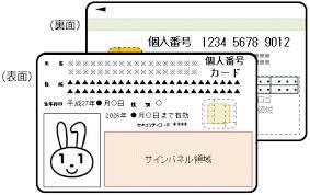 個人番号カード(まいなちゃん)