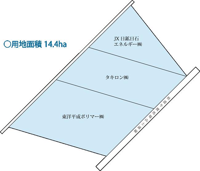 逆西工業団地 区画図