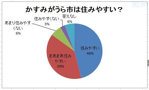 『300201成人式投票結果2』の画像