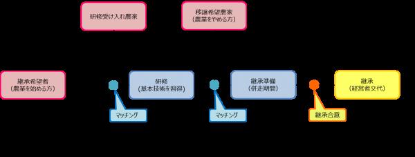 『keisyo』の画像