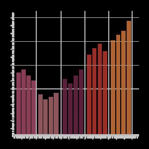 『統計イメージ(2)(300ピクセル)』の画像