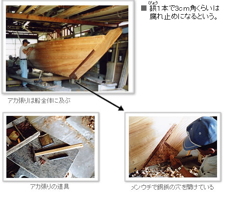 『アカ(銅版)張りの工程』の画像